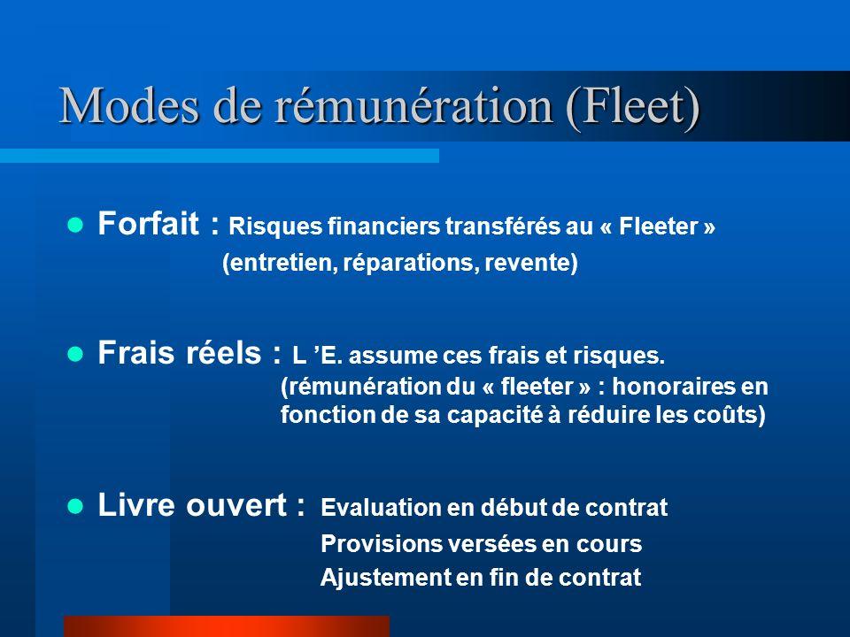 Modes de rémunération (Fleet)