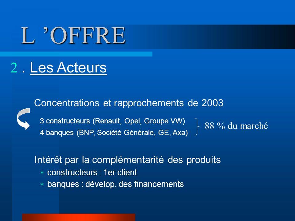 L 'OFFRE . Les Acteurs Concentrations et rapprochements de 2003