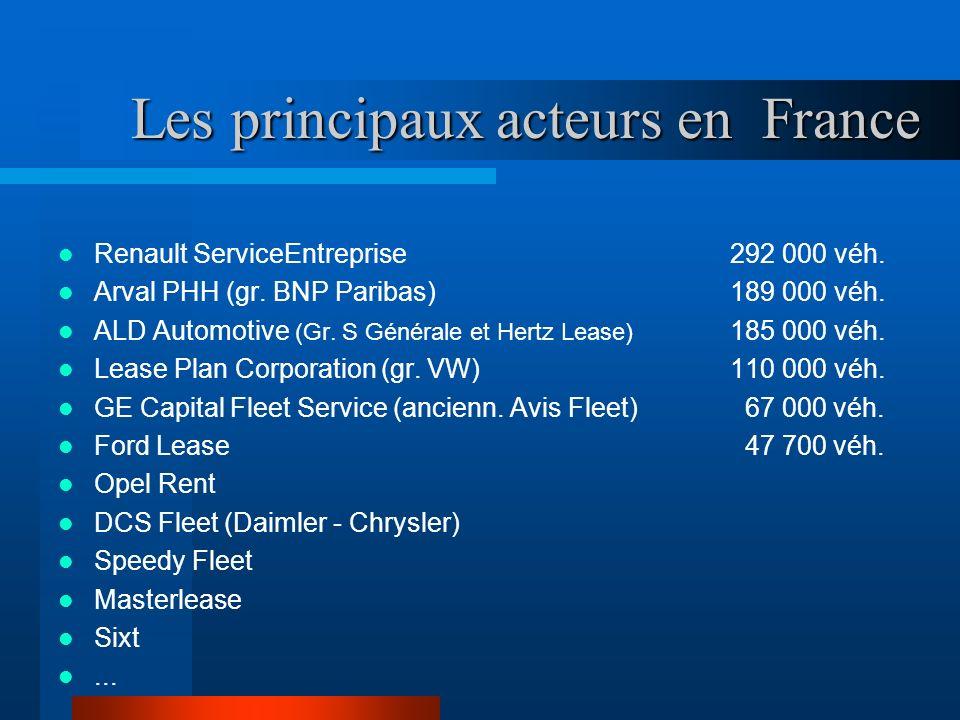 Les principaux acteurs en France
