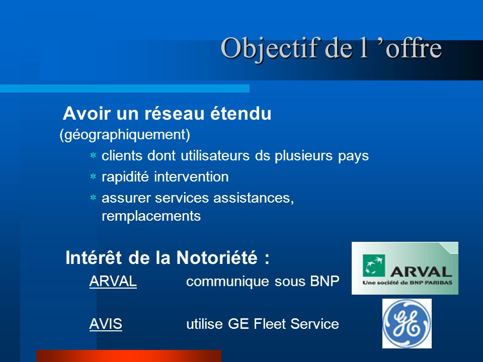 Objectif de l 'offre Intérêt de la Notoriété :