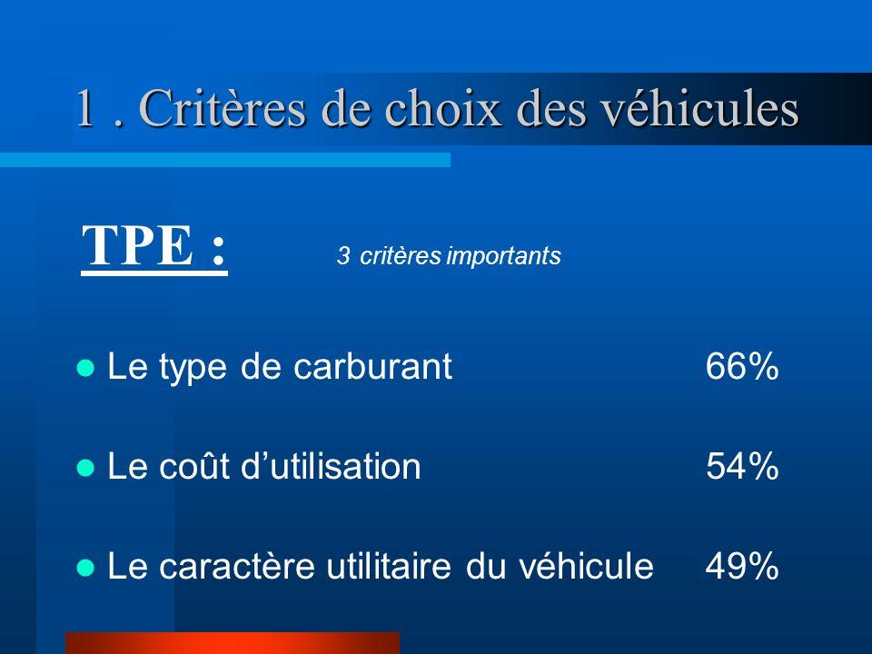 1 . Critères de choix des véhicules