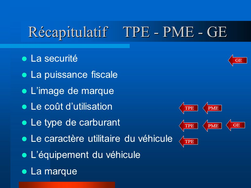 Récapitulatif TPE - PME - GE