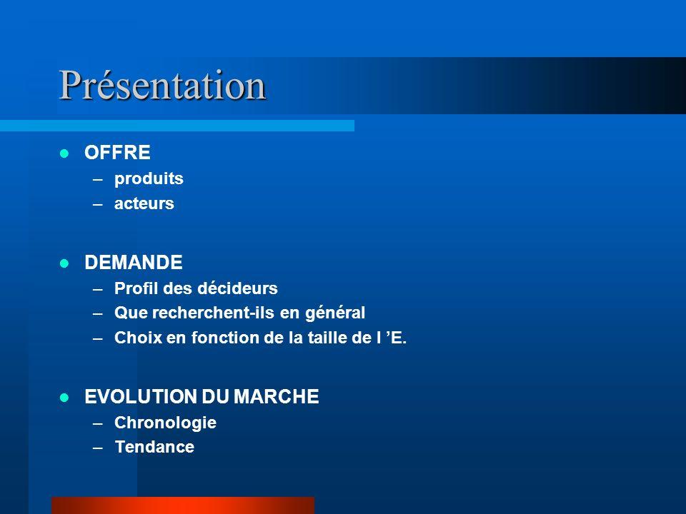 Présentation OFFRE DEMANDE EVOLUTION DU MARCHE produits acteurs
