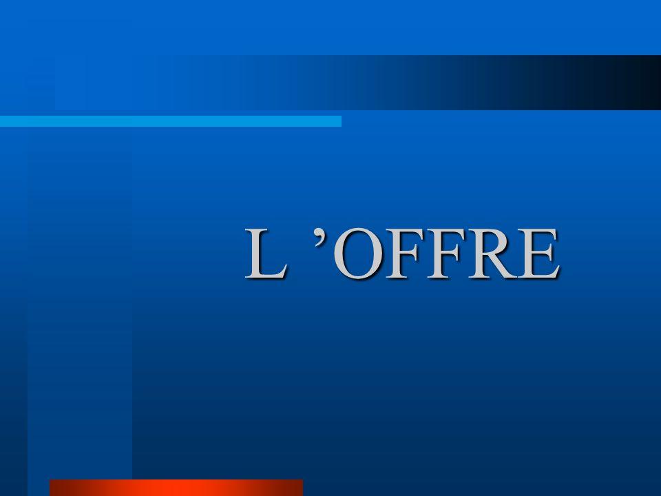 L 'OFFRE