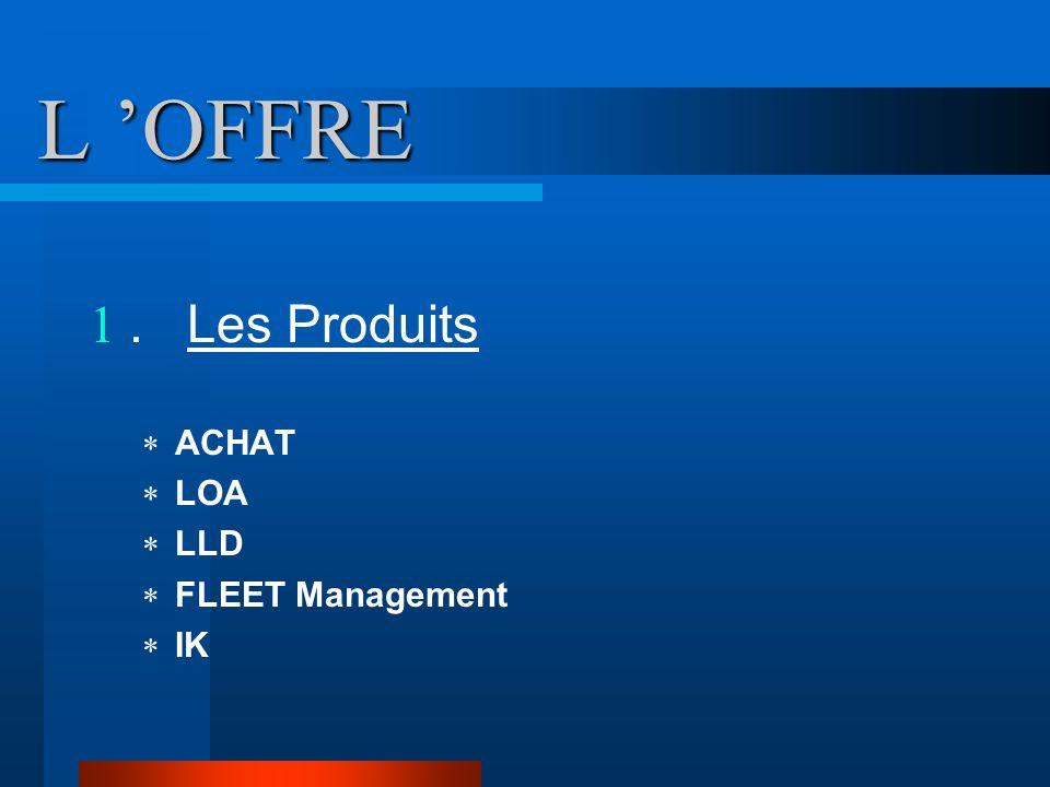 L 'OFFRE . Les Produits ACHAT LOA LLD FLEET Management IK