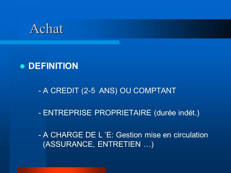 Achat DEFINITION - A CREDIT (2-5 ANS) OU COMPTANT