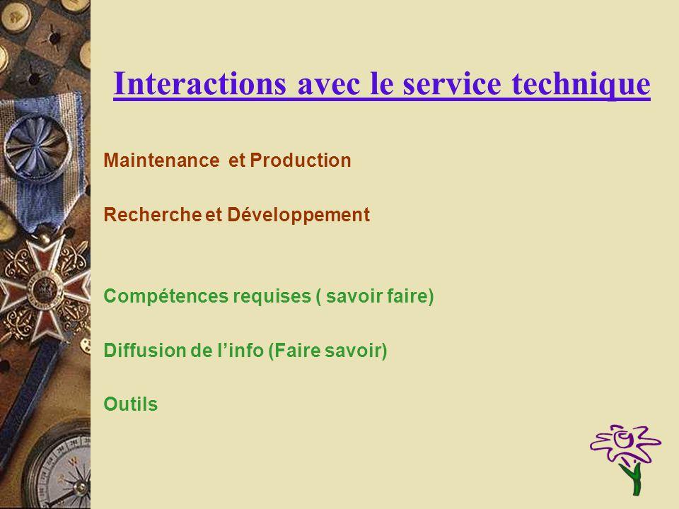 Interactions avec le service technique