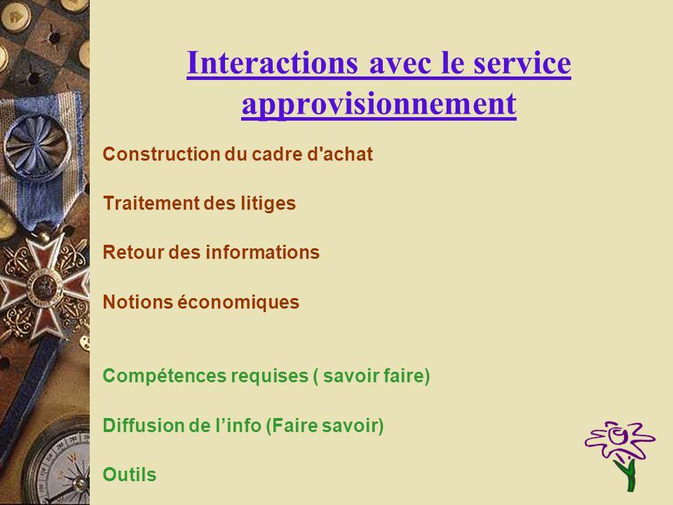 Interactions avec le service approvisionnement