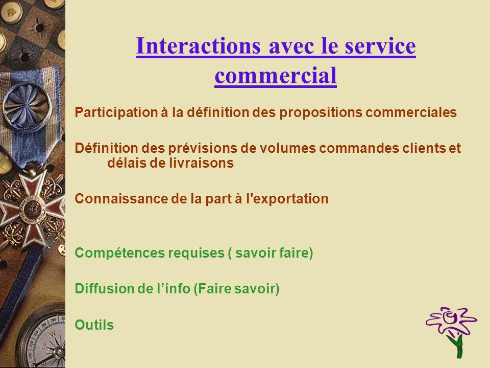Interactions avec le service commercial