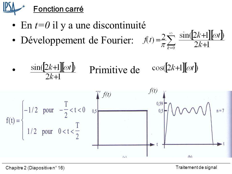 En t=0 il y a une discontinuité Développement de Fourier: Primitive de