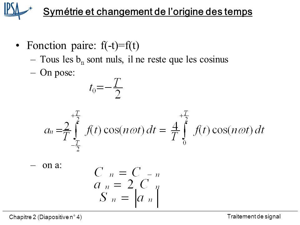 Symétrie et changement de l'origine des temps