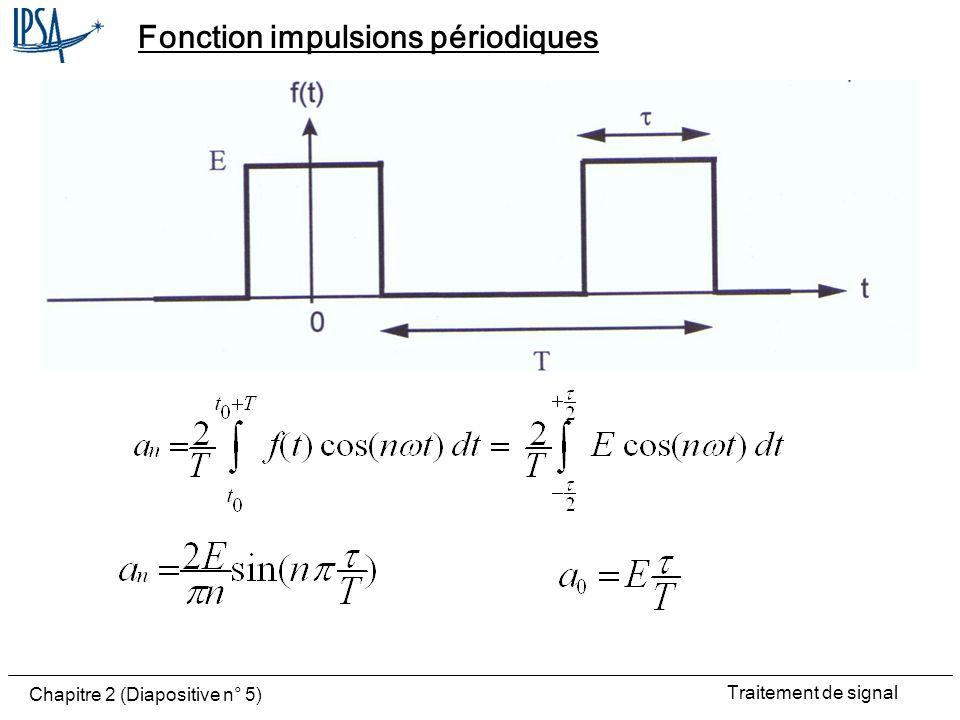 Fonction impulsions périodiques