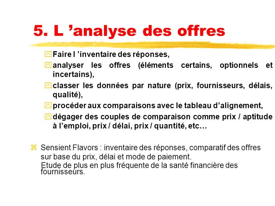 5. L 'analyse des offres Faire l 'inventaire des réponses,