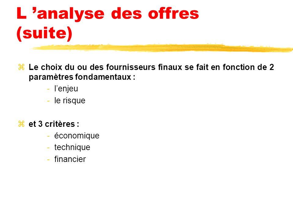 L 'analyse des offres (suite)