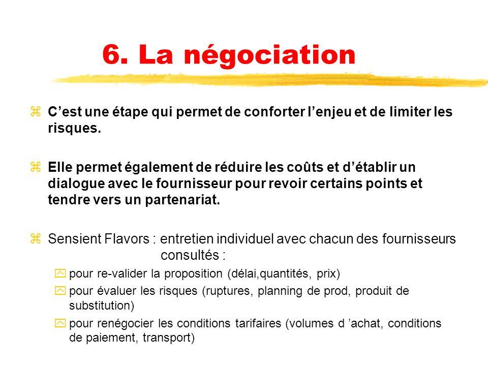 6. La négociation C'est une étape qui permet de conforter l'enjeu et de limiter les risques.