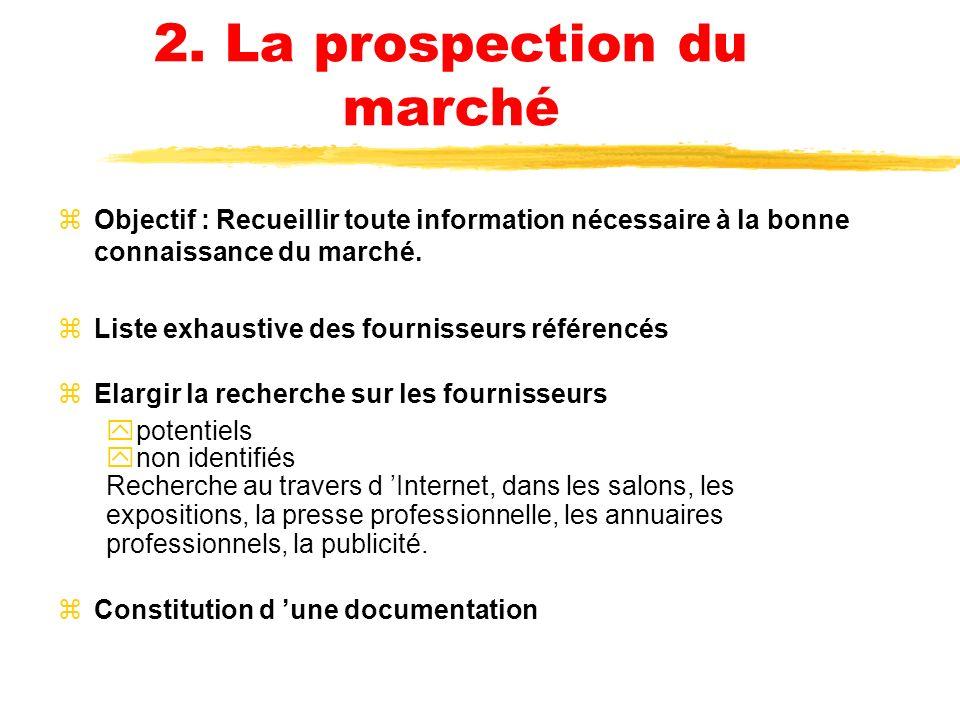 2. La prospection du marché