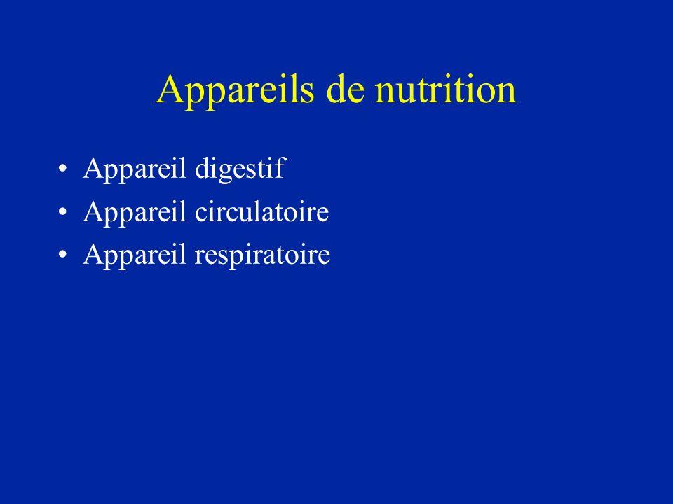 Appareils de nutrition