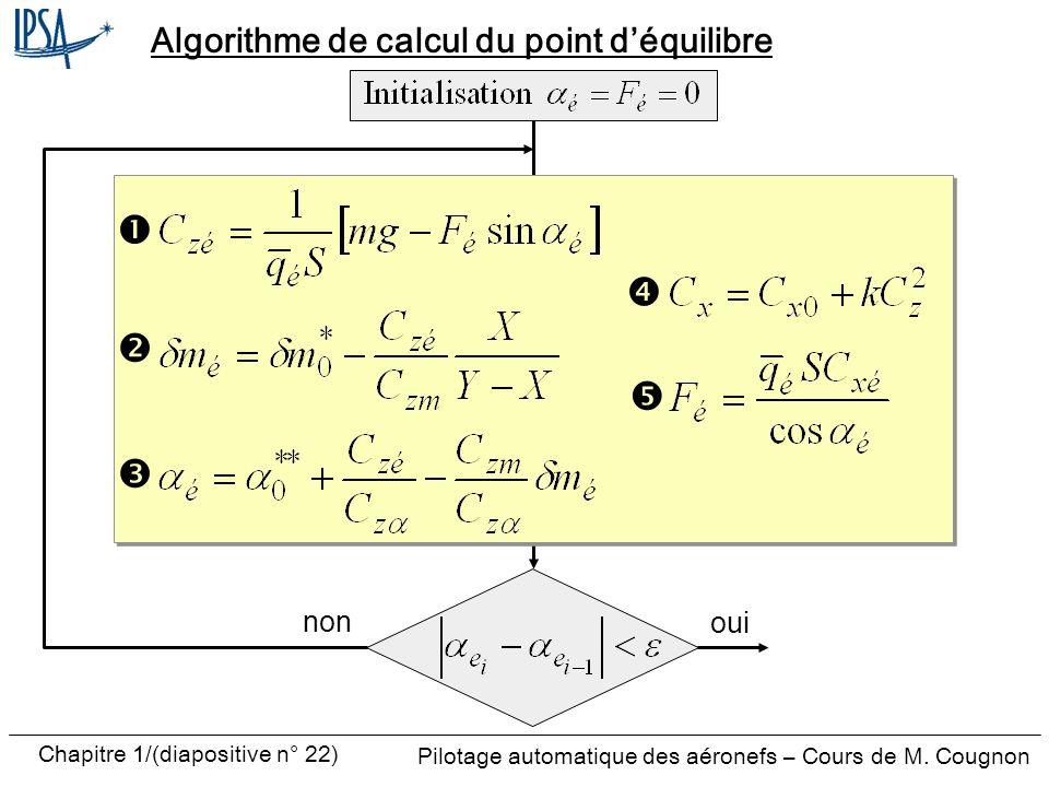 Algorithme de calcul du point d'équilibre