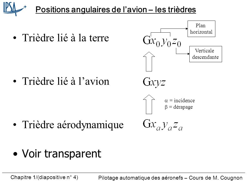 Positions angulaires de l'avion – les trièdres