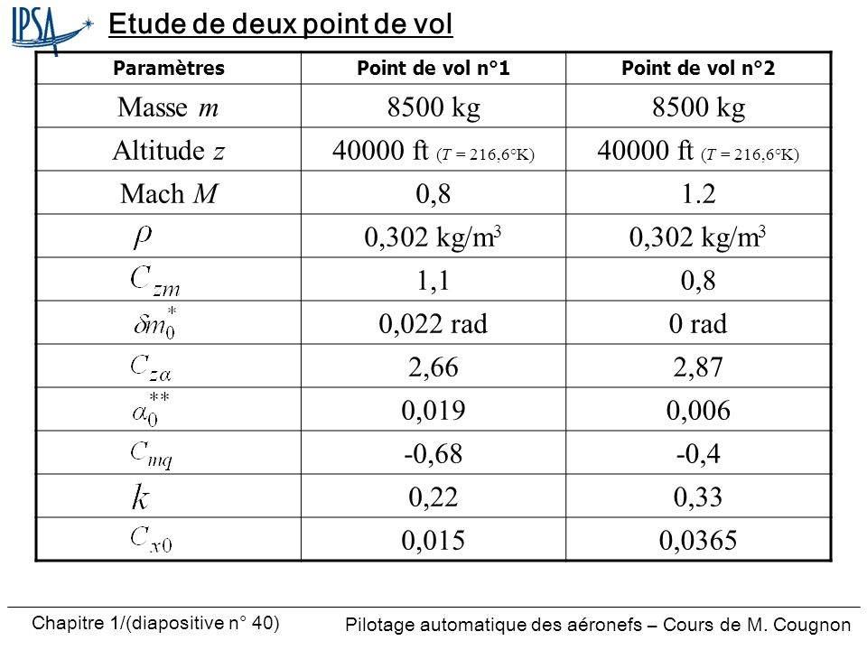 Etude de deux point de vol