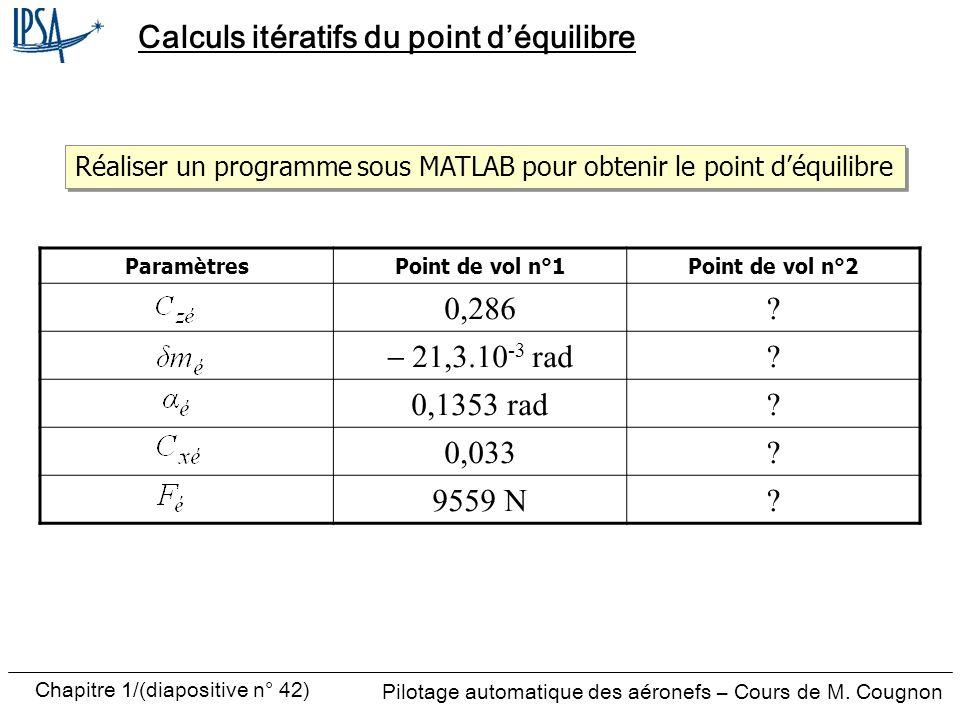Calculs itératifs du point d'équilibre
