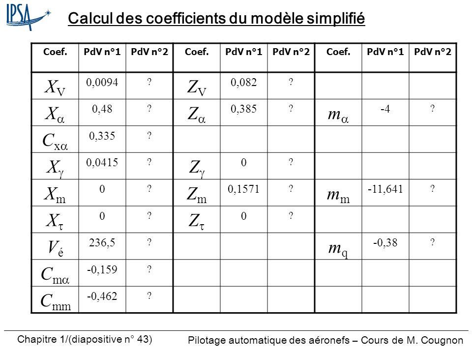 Calcul des coefficients du modèle simplifié