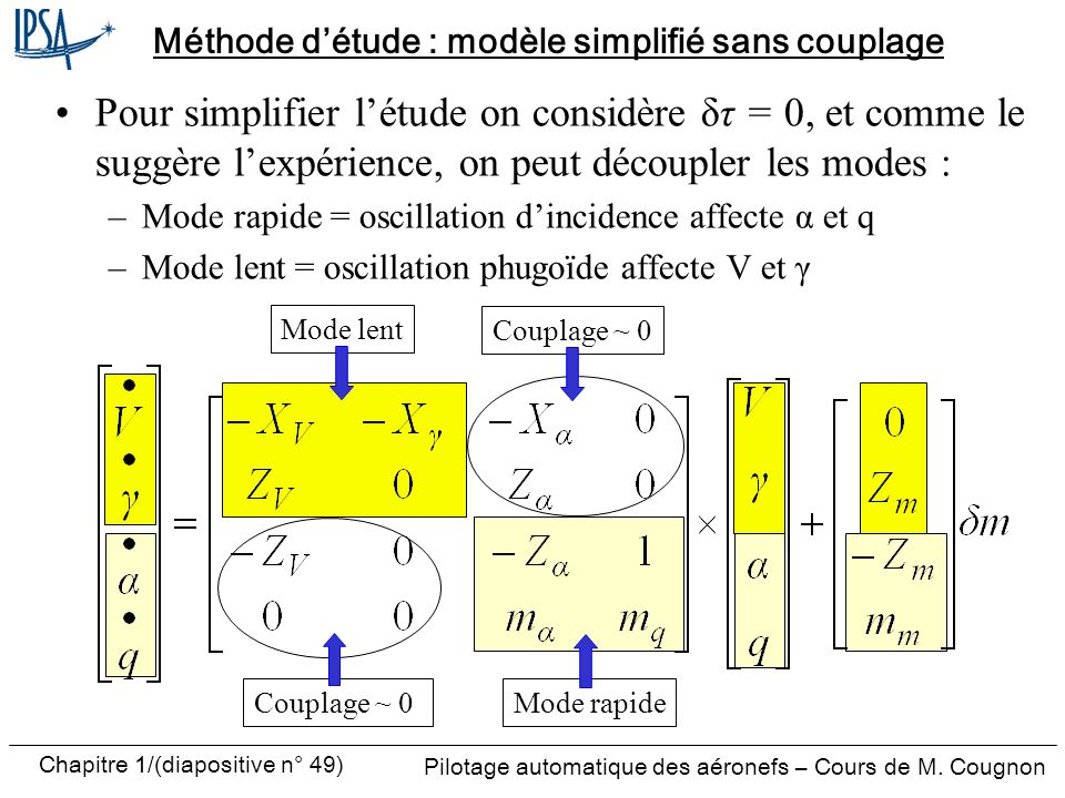 Méthode d'étude : modèle simplifié sans couplage