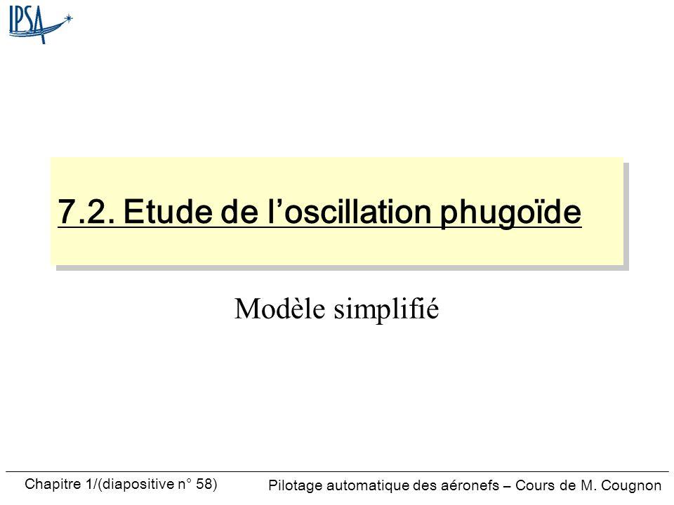 7.2. Etude de l'oscillation phugoïde