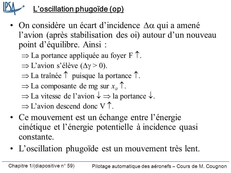 L'oscillation phugoïde (op)