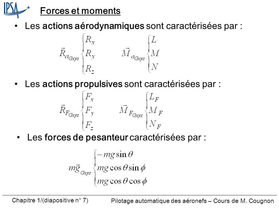 Forces et moments Les actions aérodynamiques sont caractérisées par : Les actions propulsives sont caractérisées par :