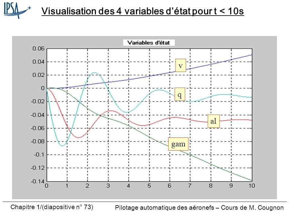 Visualisation des 4 variables d'état pour t < 10s