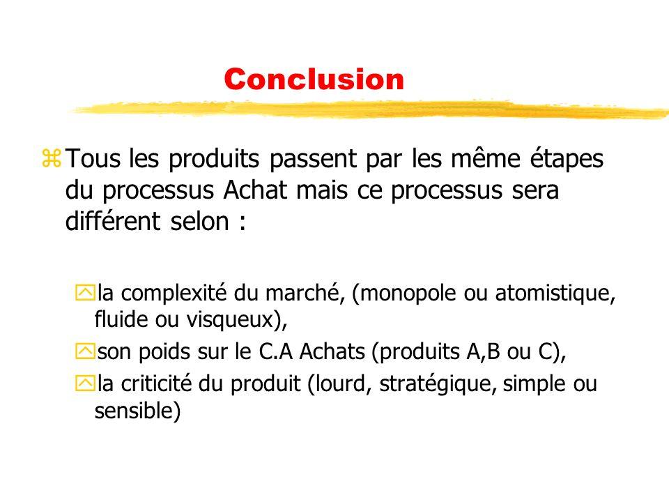 Conclusion Tous les produits passent par les même étapes du processus Achat mais ce processus sera différent selon :