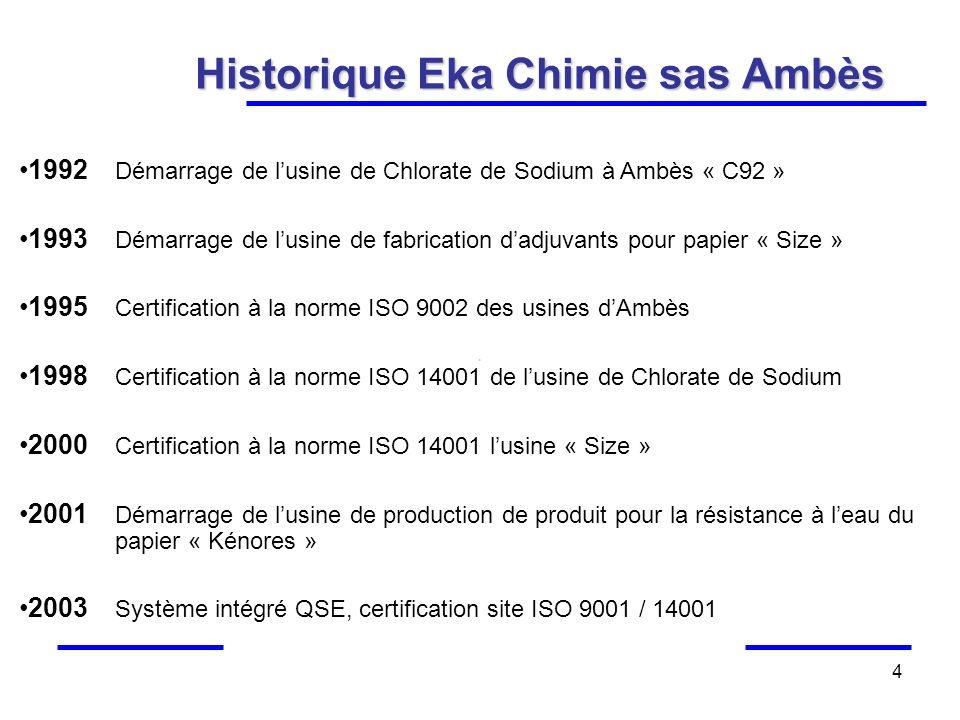 Historique Eka Chimie sas Ambès