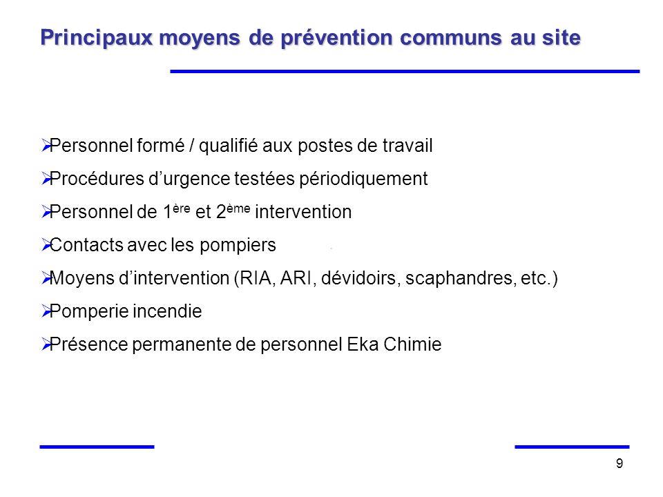 Principaux moyens de prévention communs au site