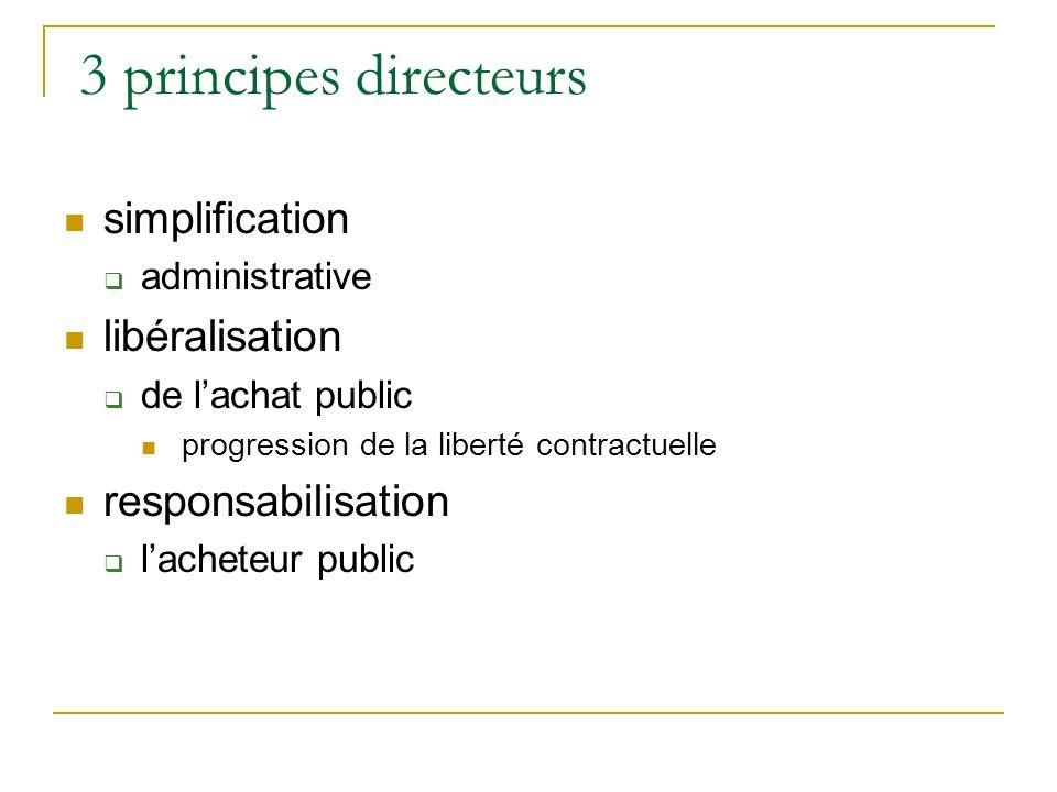 3 principes directeurs simplification libéralisation