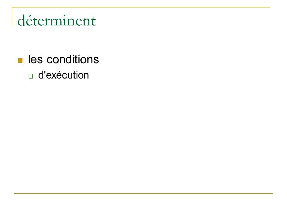 déterminent les conditions d exécution