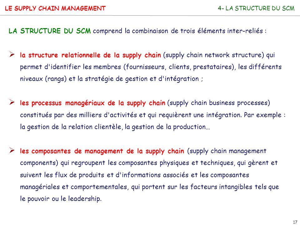 4- LA STRUCTURE DU SCM LA STRUCTURE DU SCM comprend la combinaison de trois éléments inter-reliés :