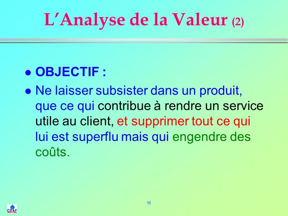 L'Analyse de la Valeur (2)