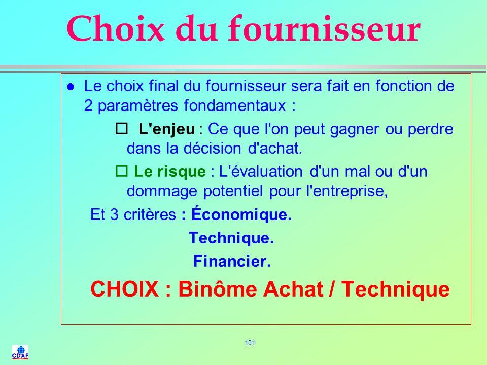 Choix du fournisseur CHOIX : Binôme Achat / Technique