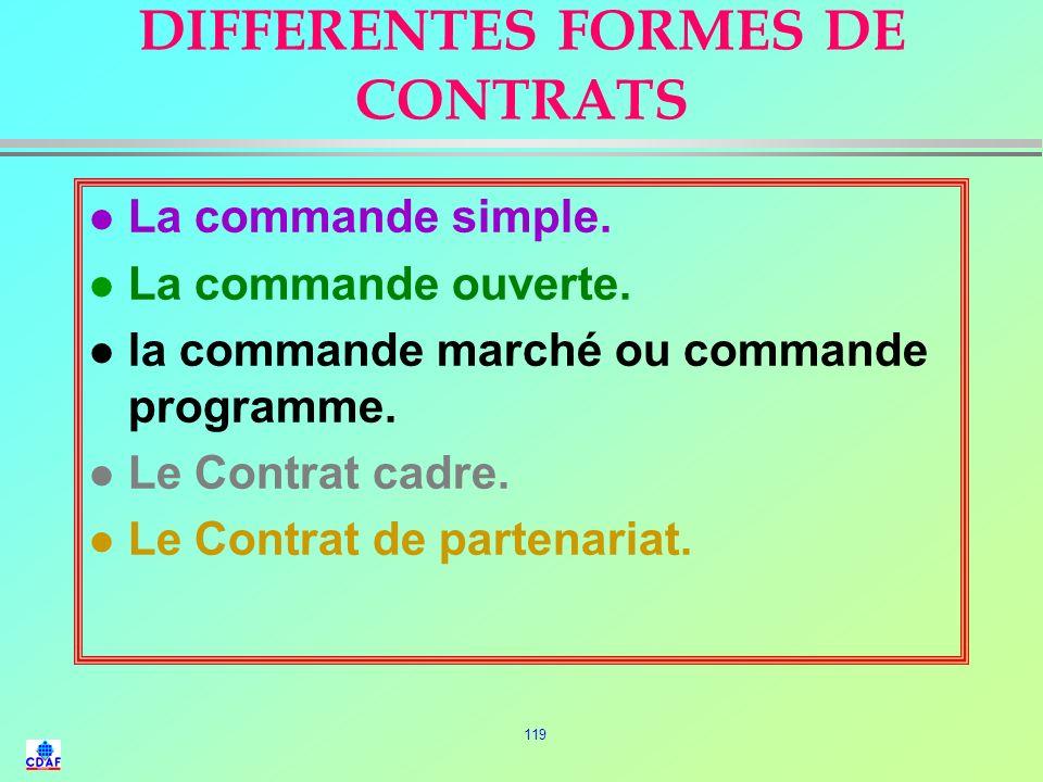 DIFFERENTES FORMES DE CONTRATS