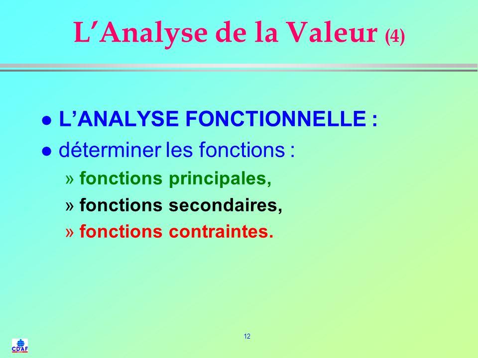 L'Analyse de la Valeur (4)