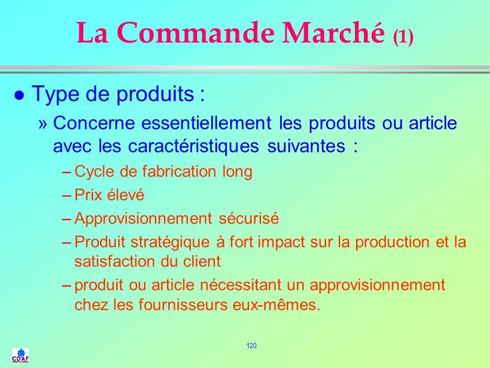 La Commande Marché (1) Type de produits :