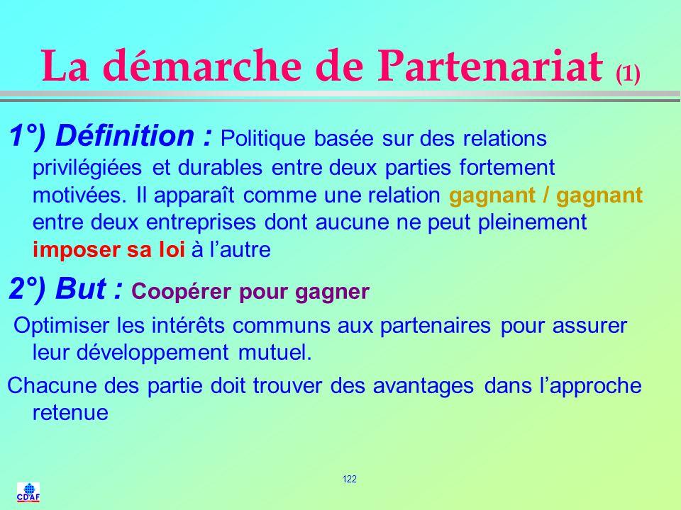 La démarche de Partenariat (1)