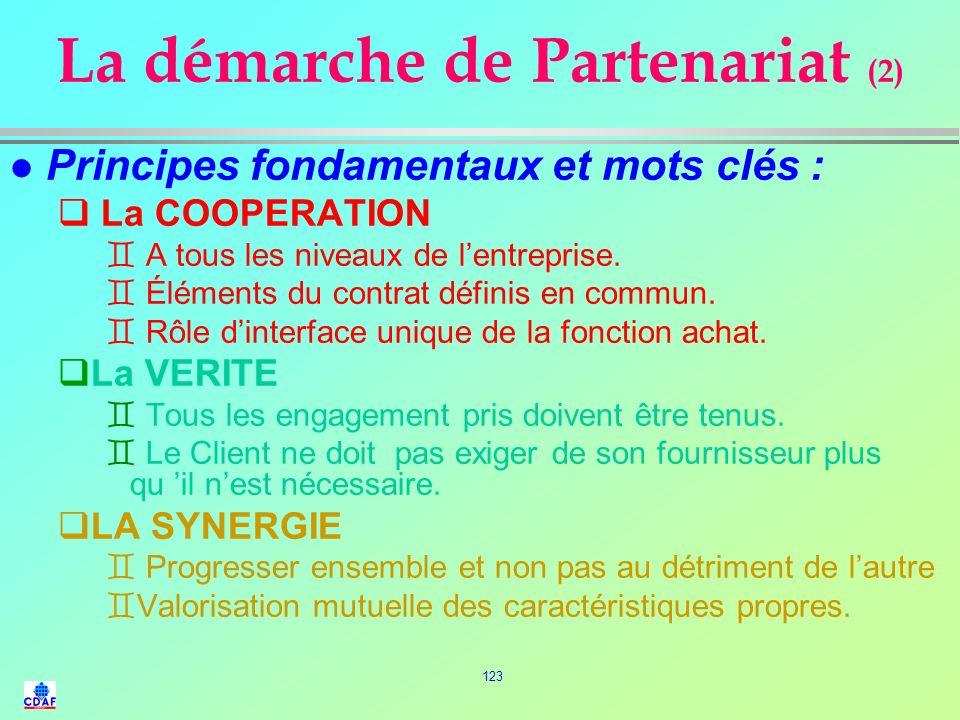 La démarche de Partenariat (2)