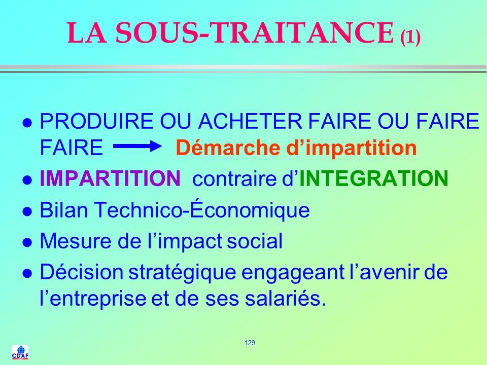 LA SOUS-TRAITANCE (1) PRODUIRE OU ACHETER FAIRE OU FAIRE FAIRE Démarche d'impartition. IMPARTITION contraire d'INTEGRATION.