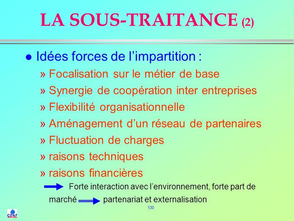 LA SOUS-TRAITANCE (2) Idées forces de l'impartition :