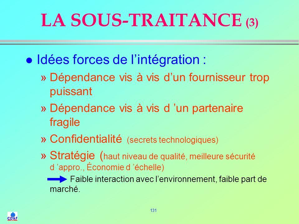 LA SOUS-TRAITANCE (3) Idées forces de l'intégration :