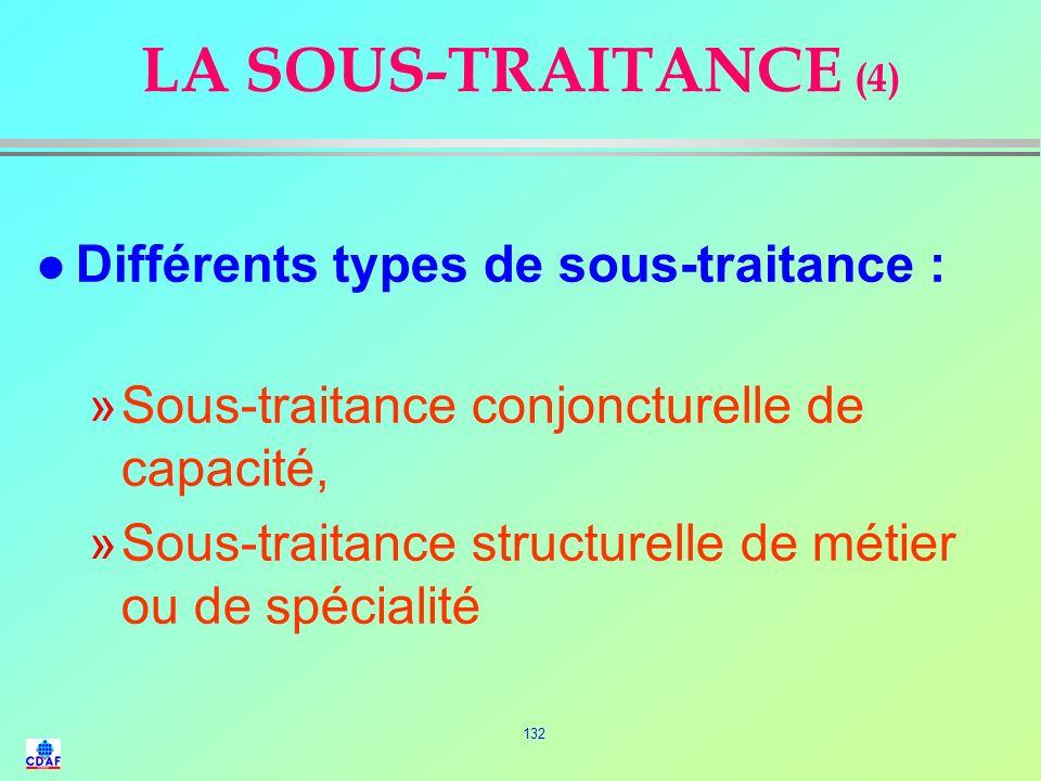 LA SOUS-TRAITANCE (4) Différents types de sous-traitance :
