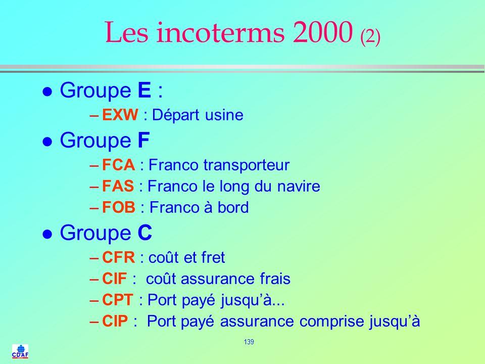 Les incoterms 2000 (2) Groupe E : Groupe F Groupe C EXW : Départ usine