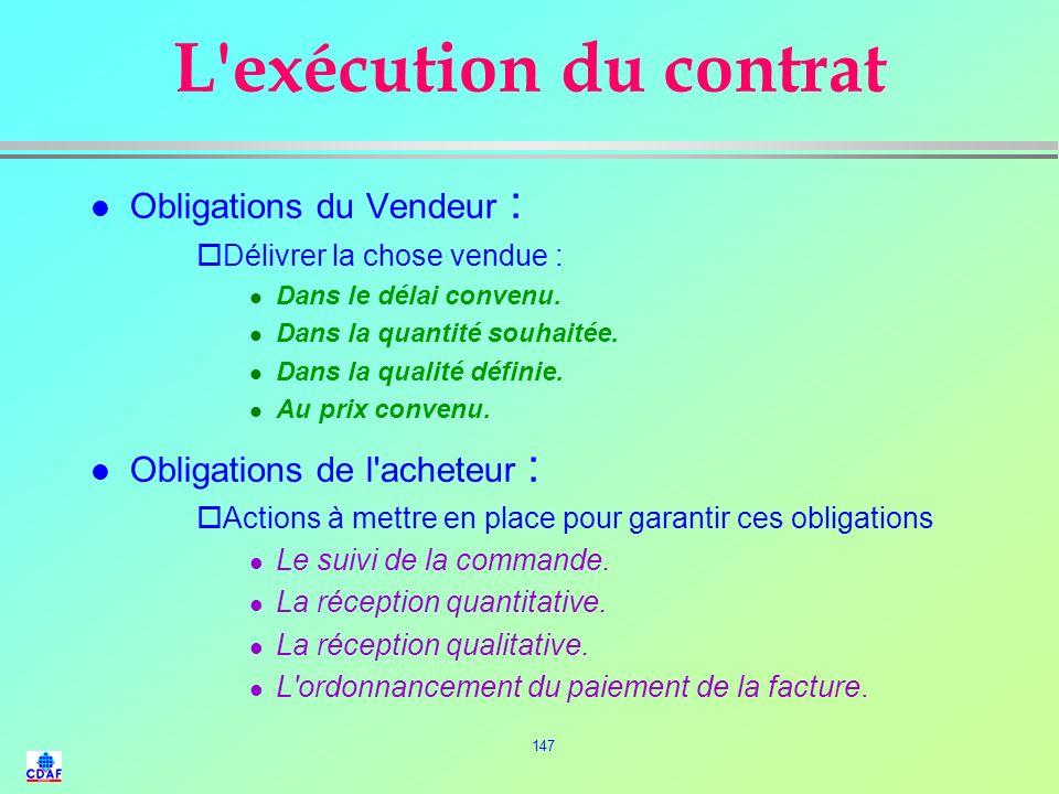 L exécution du contrat Obligations du Vendeur :